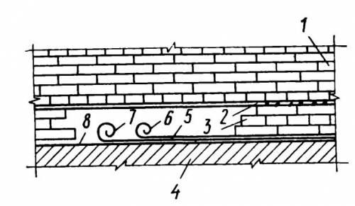 гидроизоляция в каменной стене