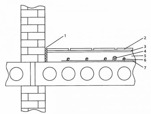 Рисунок А.4 Розріз підлоги з нагрівальним кабелем