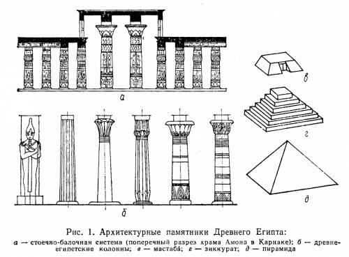 Архитектурные памятники Древнего Египта