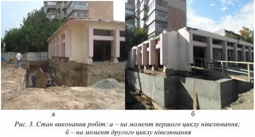 улаштування фундаментів навколо існуючої споруди