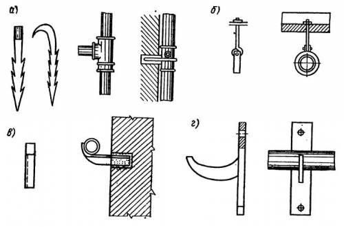 Способы крепления труб