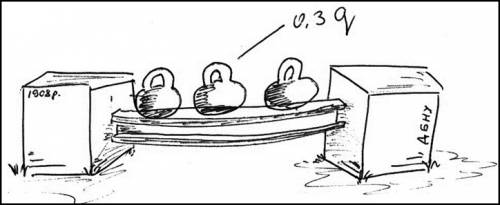 1908 експеримент