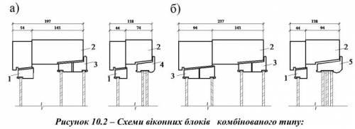 Схеми віконних блоків комбінованого типу