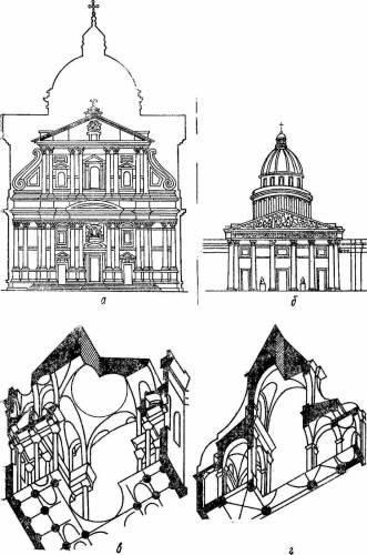 Архитектура барокко и классицизма