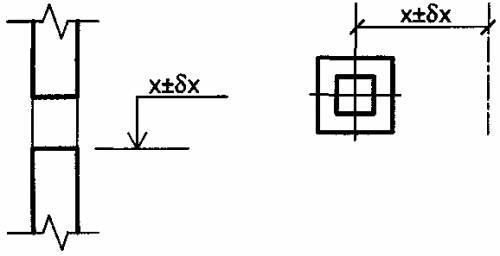 Рисунок 1. характеристики положення елемента