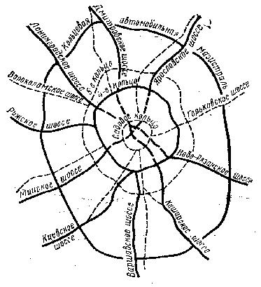 схема радіально-кільцевого планування