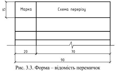 Перелік скасованих нормативних документів (станом на 01.01 ...