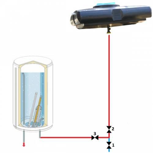 Схема роботи найпростішого сонячного водонагрівача