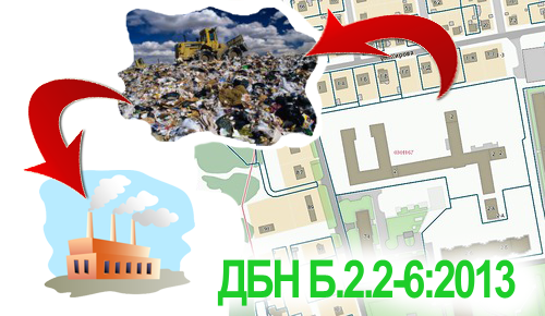Схема санітарного очищення