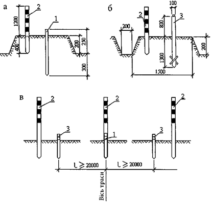 Зовнішня геодезична розмічувальна мережа
