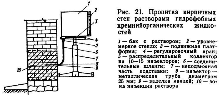 Схема установки для пропитки стен