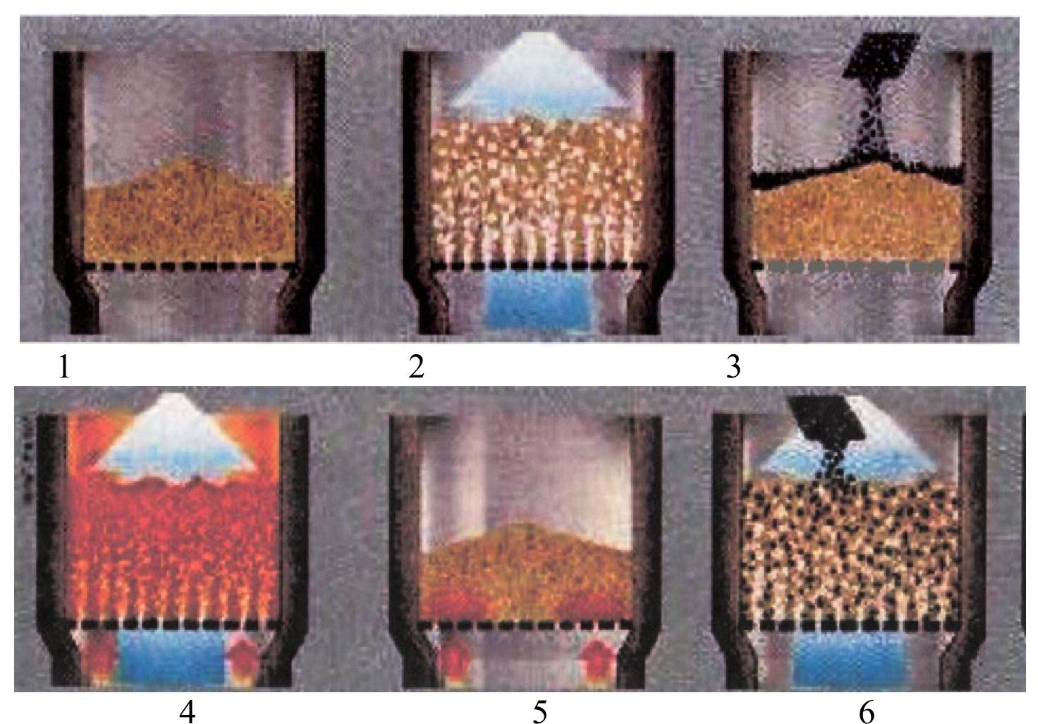 Процесс псевдоожижения частиц